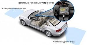 страховка дополнительного оборудования